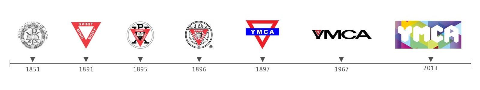 ymca-logos